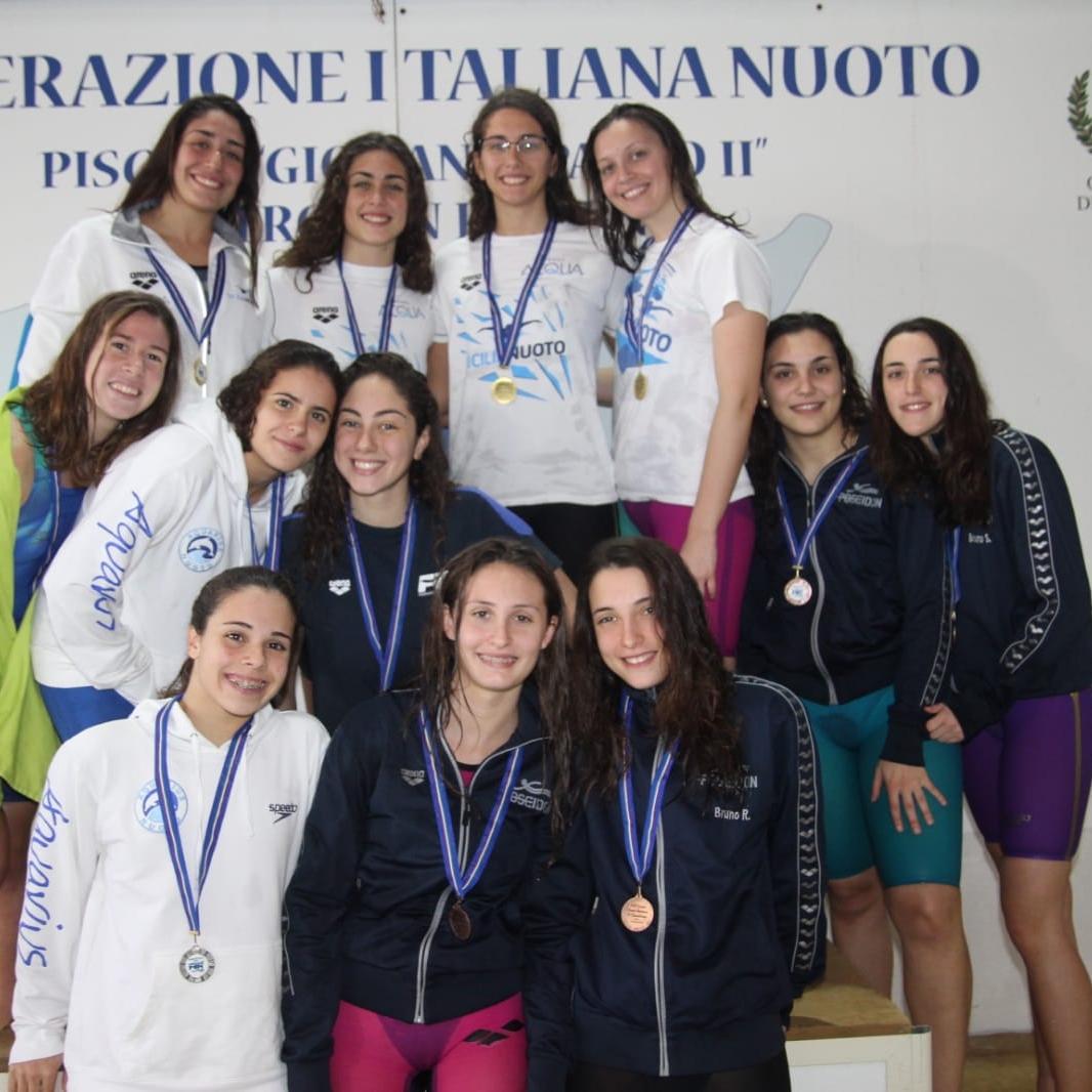Fin Nuoto Calendario Gare.Fin Sicilia Calendario Nuoto Calendario 2020